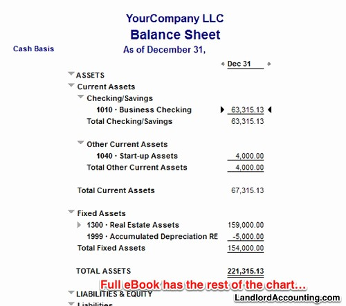 Real Estate Balance Sheet Template Fresh Property Management In Quickbooks