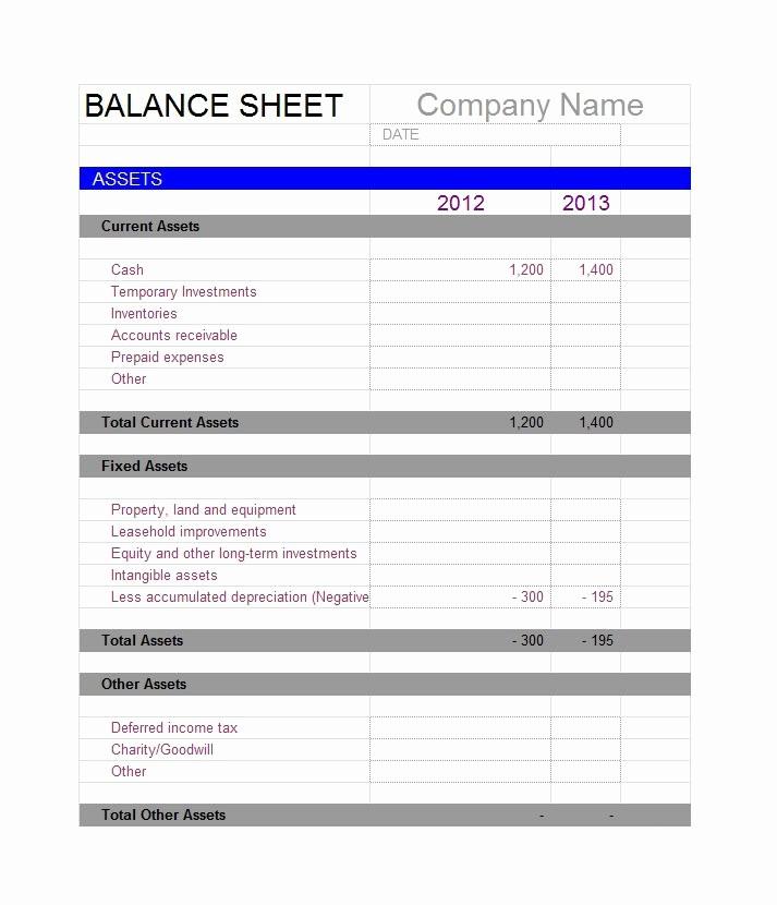 Real Estate Balance Sheet Template Lovely 38 Free Balance Sheet Templates & Examples Template Lab
