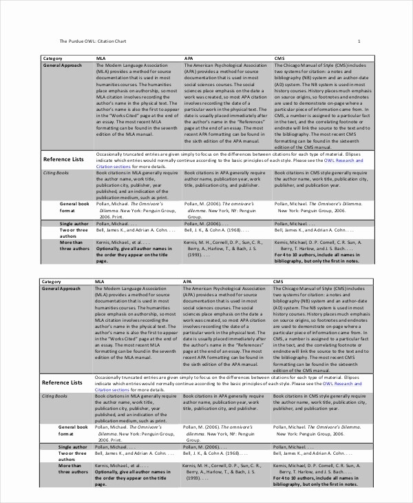Reference List Template Microsoft Word Best Of Reference List 8 Free Pdf Word Documents Download