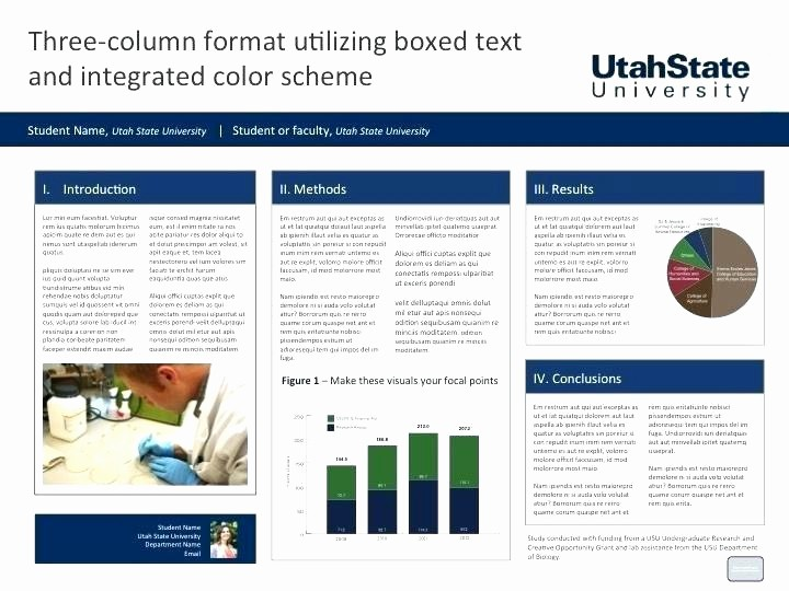Research Poster Template for Powerpoint Awesome Scientific Poster Presentation Template Ppt Posters