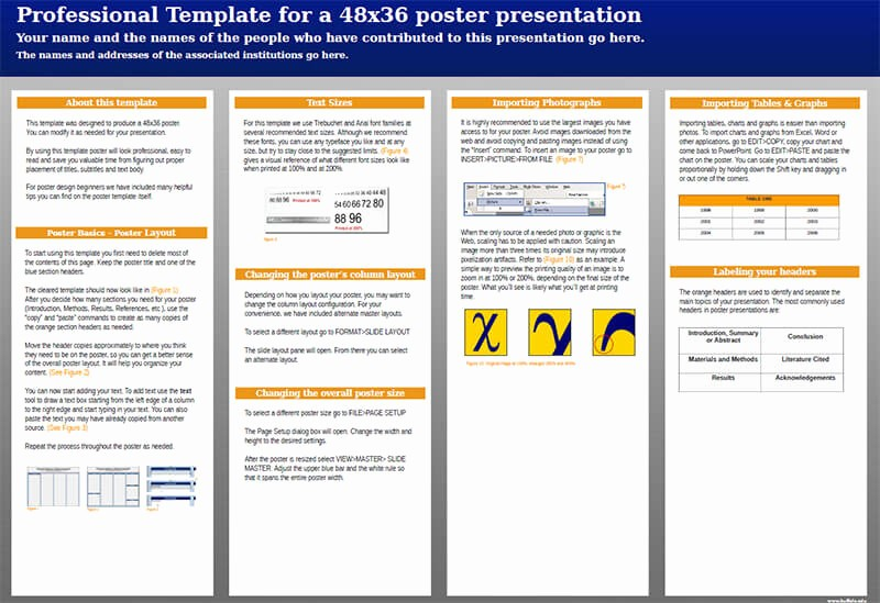 Research Poster Template for Powerpoint Elegant 14 Scientific Research Poster Templates Free Ppt Pdf
