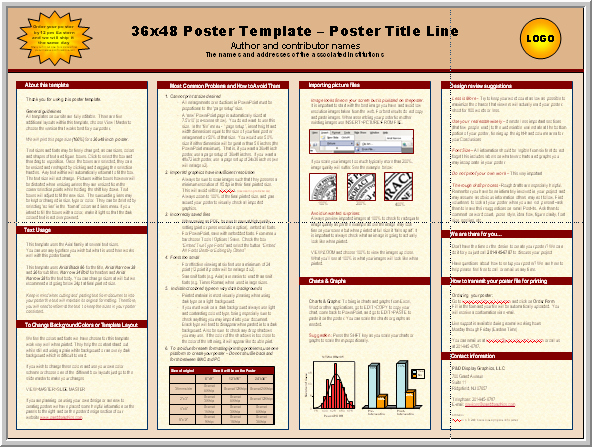 Research Poster Template for Powerpoint Luxury Posters4research Free Powerpoint Scientific Poster Templates
