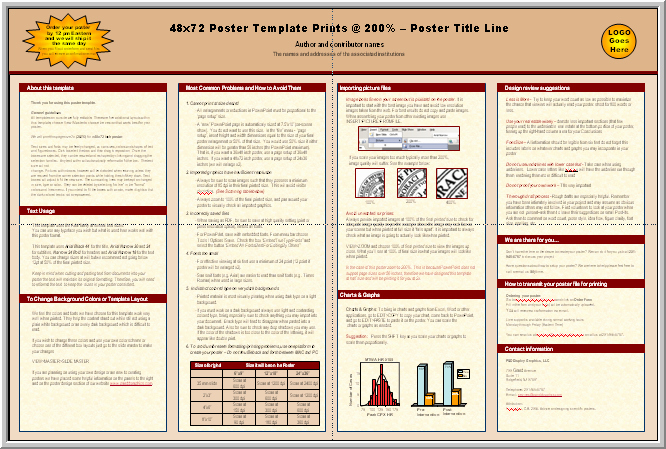 Research Poster Template for Powerpoint Unique Scientific Poster Template Ppt Templates Data