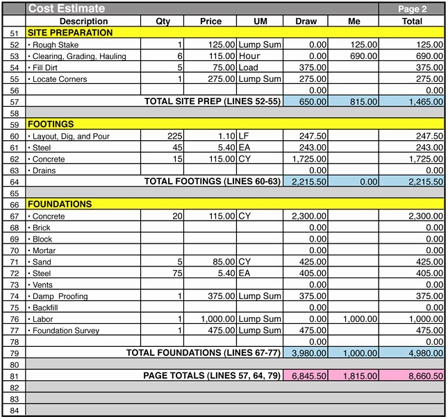 Residential Construction Cost Breakdown Excel Inspirational Home Construction Cost Estimate Sheet