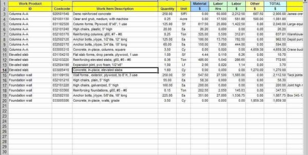 Residential Construction Cost Breakdown Excel Lovely Home Construction Cost Spreadsheet Printable Spreadshee