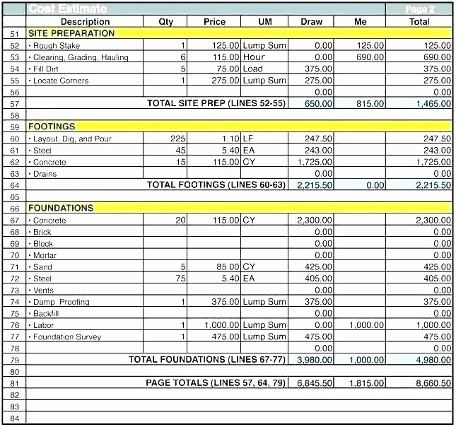 Residential Construction Cost Breakdown Excel Lovely Unique 4 Quarter Plan Quarterly Project Report Template