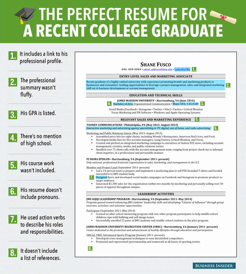 Resume for New College Graduate Fresh Excellent Resume for Recent College Grad Business Insider