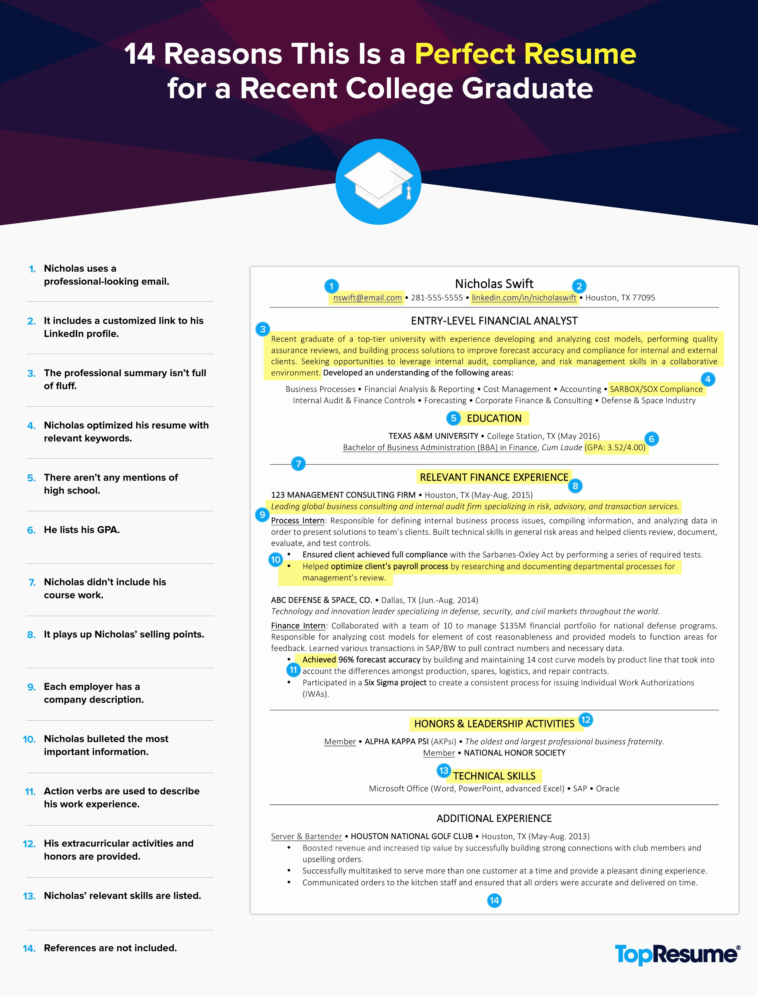 Resume Template for New Graduates Best Of 14 Reasons This is A Perfect Recent College Graduate