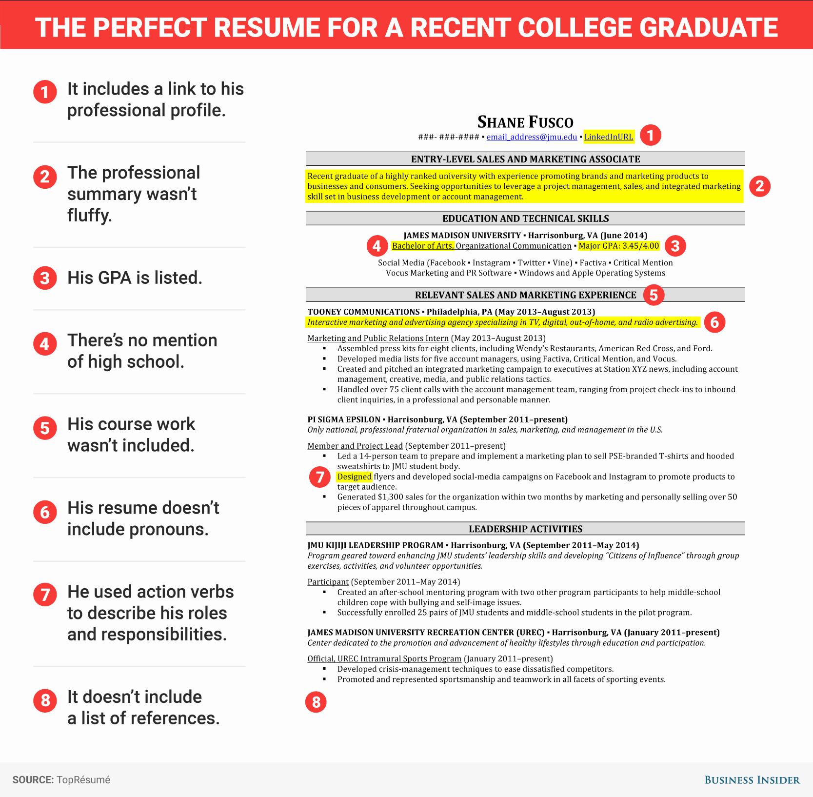 Resumes for Recent College Graduates Inspirational Excellent Resume for Recent College Grad Business Insider