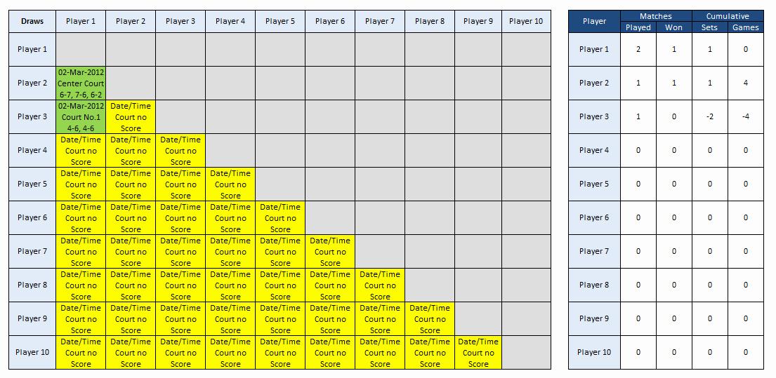 Round Robin tournament Template Excel Unique Free Easy to Use Excel Templates Round Robin Tennis