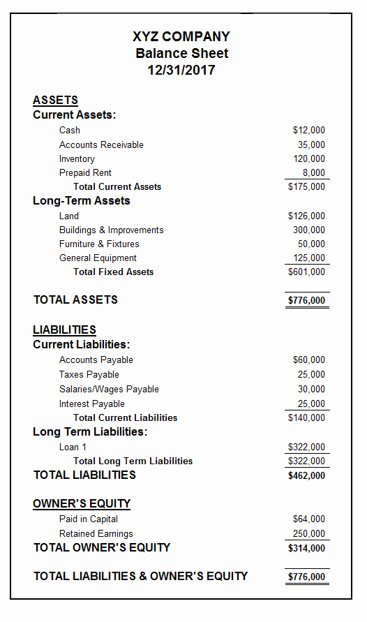 S Corp Balance Sheet Template Awesome Balance Sheet format Example & Free Template – Basic
