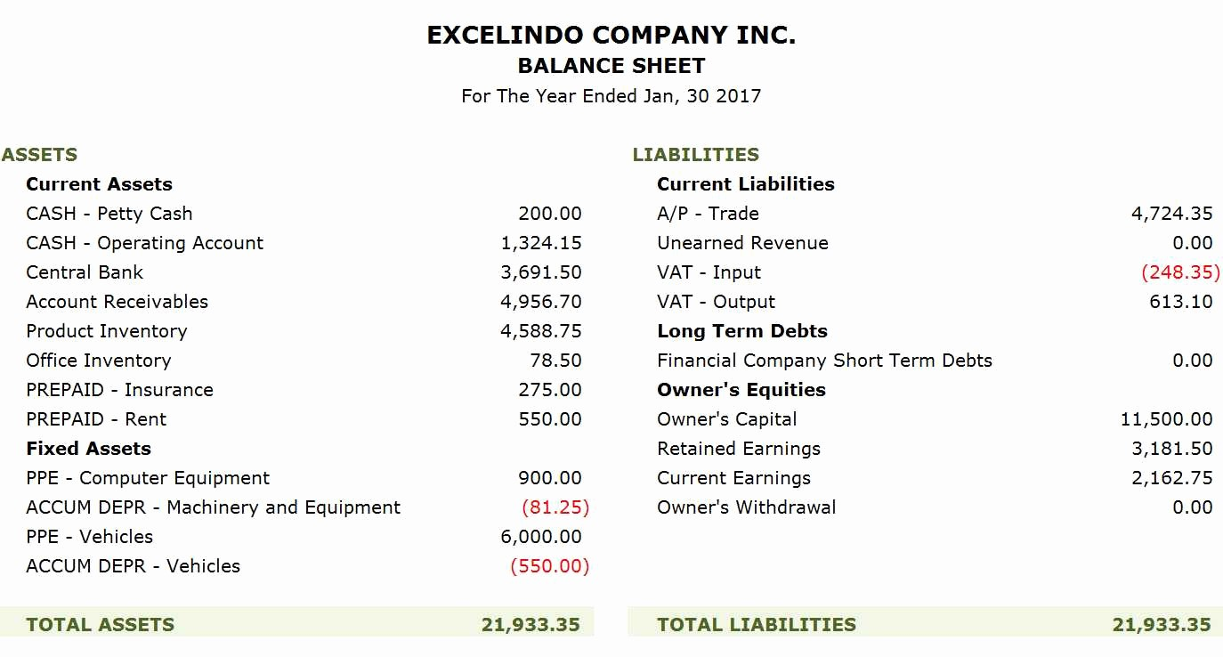 S Corp Balance Sheet Template Beautiful Accounting Templates for Excel