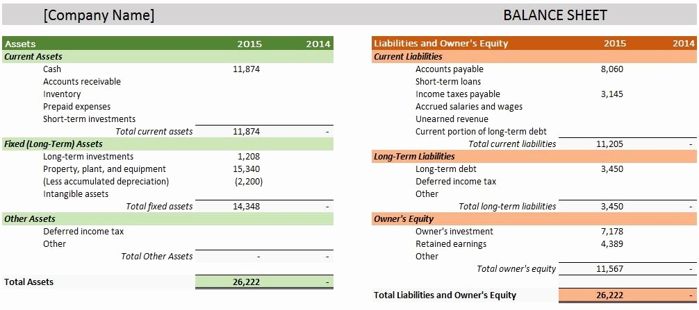 S Corp Balance Sheet Template Beautiful Free Accounting Templates In Excel