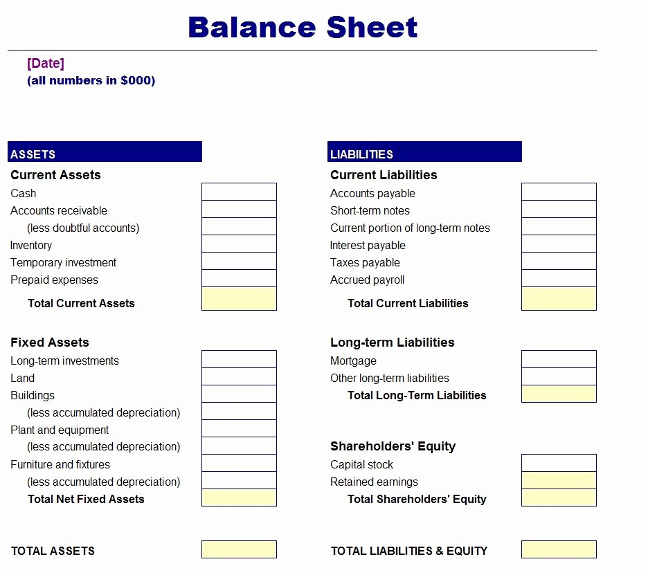 S Corp Balance Sheet Template Elegant Simple Balance Sheet Template Free