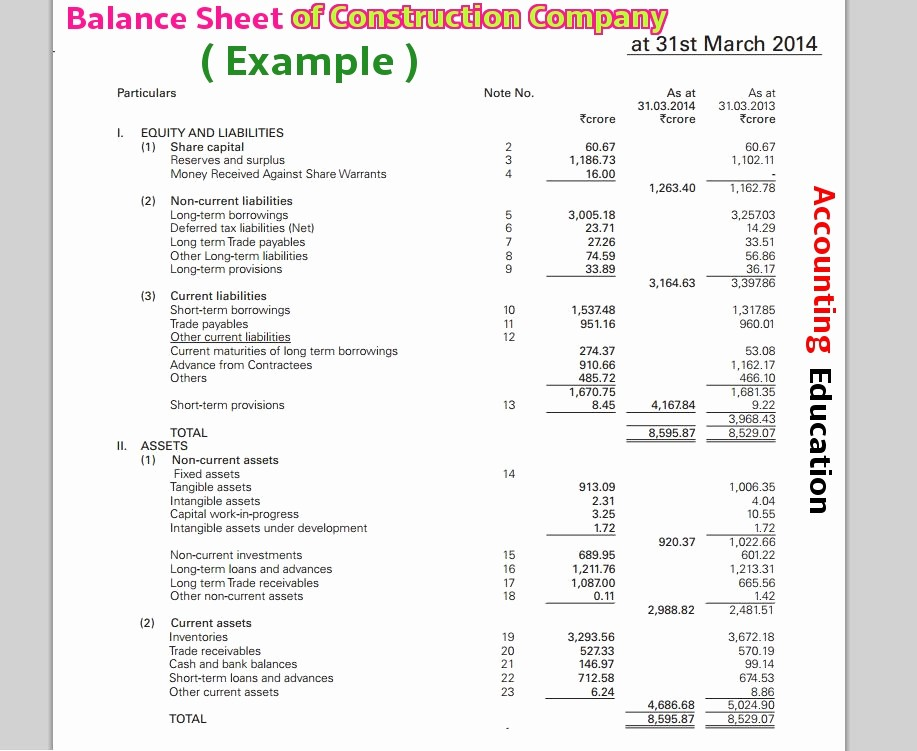 S Corp Balance Sheet Template Fresh How to Make Balance Sheet Of Construction Pany