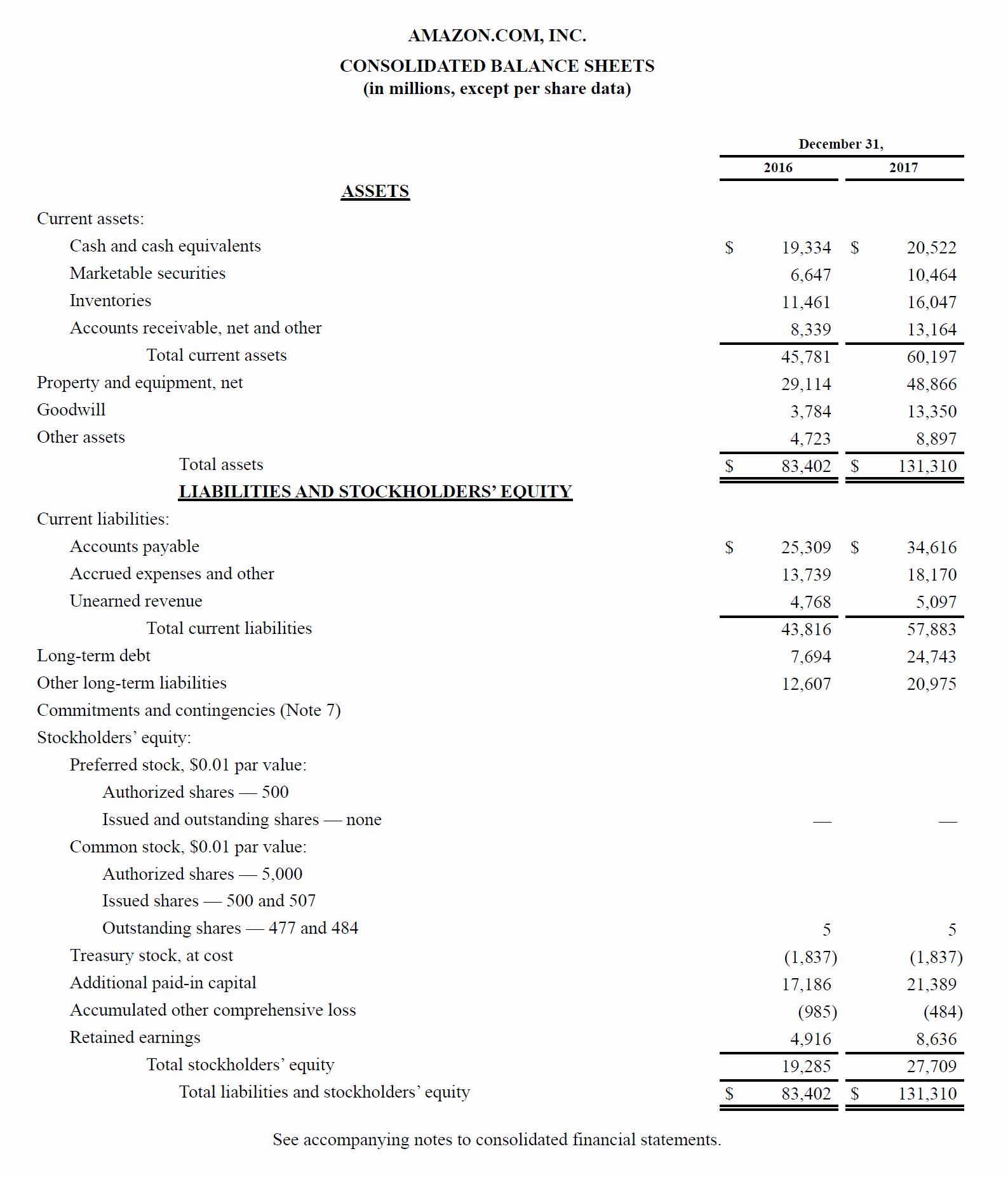 S Corp Balance Sheet Template Inspirational Balance Sheet Definition & Examples assets