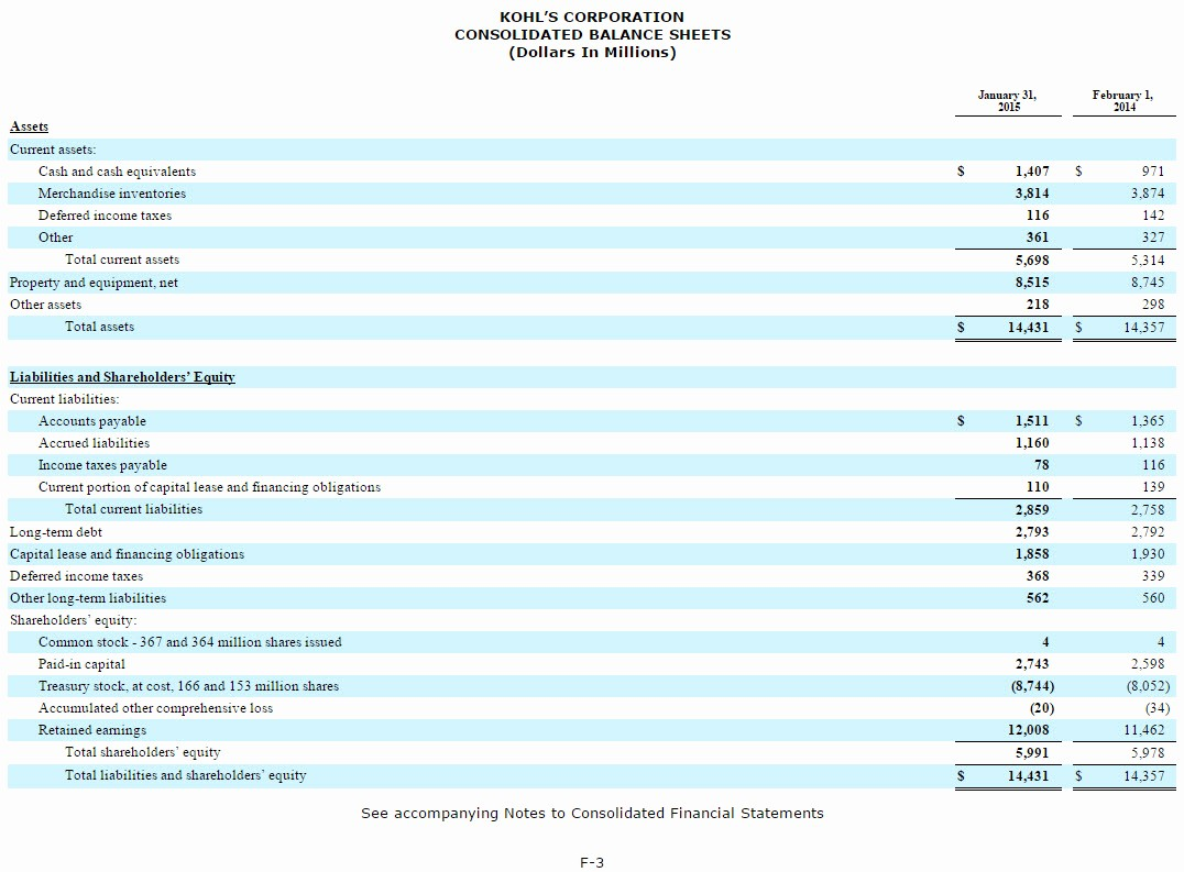 S Corp Balance Sheet Template Inspirational the Stockholder's Equity Section Of the Balance Sheet