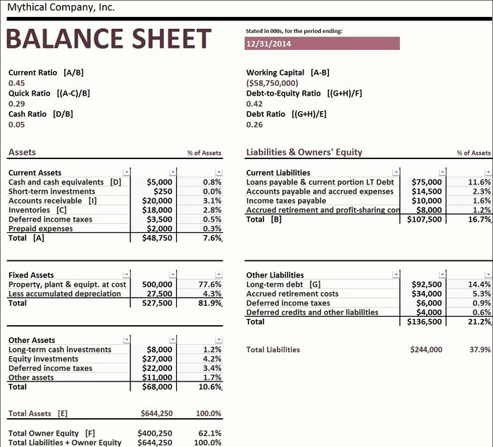 "S Corp Balance Sheet Template Inspirational What is A ""strong"" Balance Sheet the Motley Fool"
