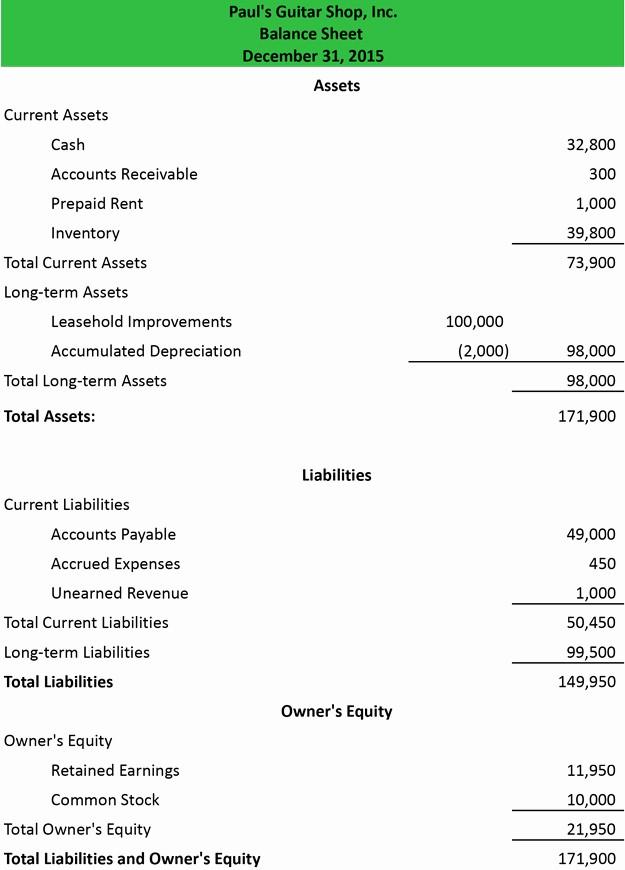 S Corp Balance Sheet Template Lovely Balance Sheet Example Template