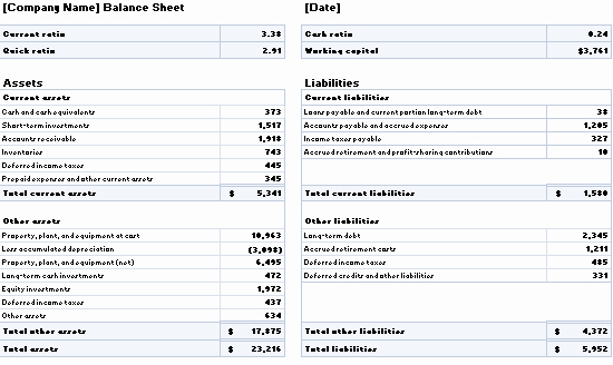 S Corp Balance Sheet Template Lovely Balance Sheet with Ratios and Working Capital