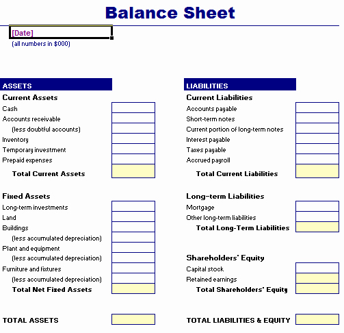 S Corp Balance Sheet Template Luxury 22 Free Balance Sheet Templates In Excel Pdf Word