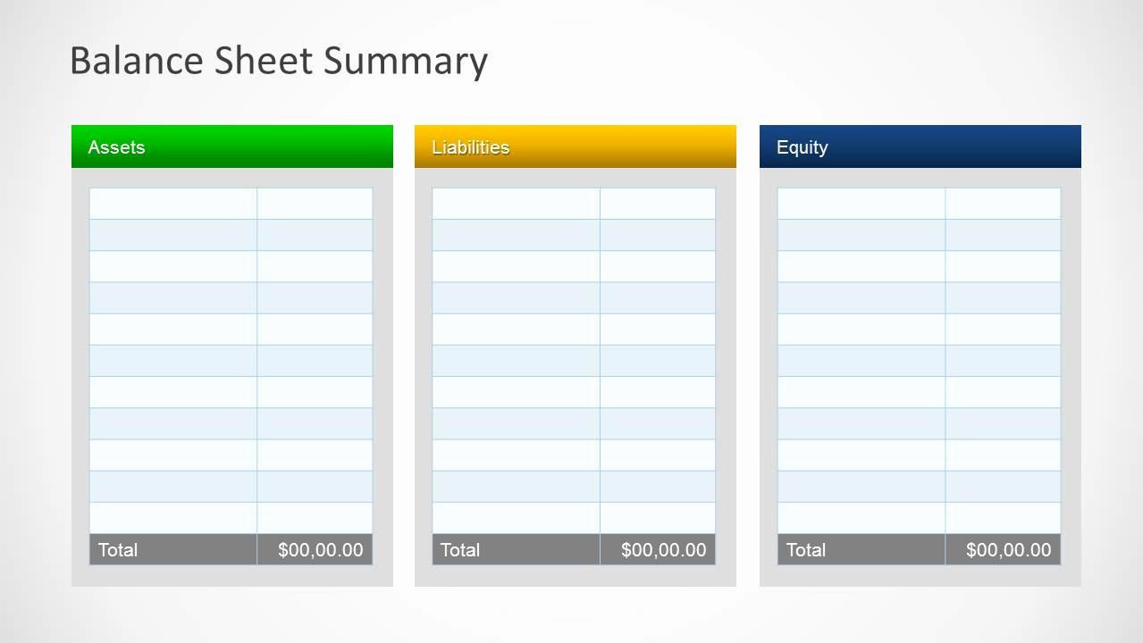 S Corp Balance Sheet Template New Simple Balance Sheet Powerpoint Template Slidemodel