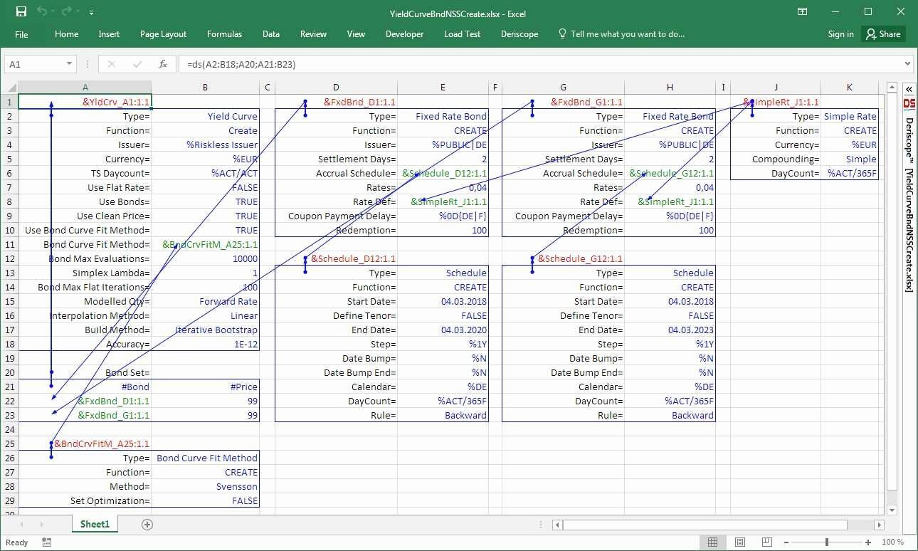 Salary formula In Excel Sheet Best Of Lovely Excel Inventory Template with formulas Pdf
