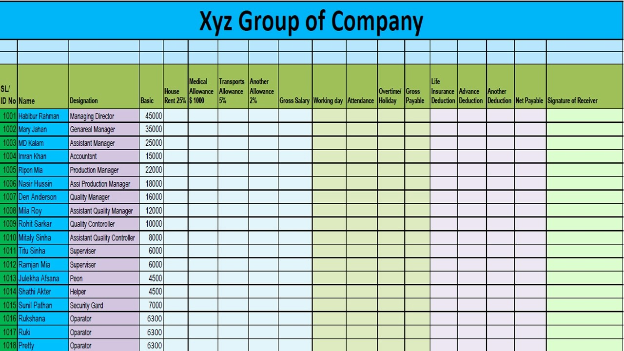 Salary formula In Excel Sheet Lovely Ms Excel Salary Sheet Making Part 2 format