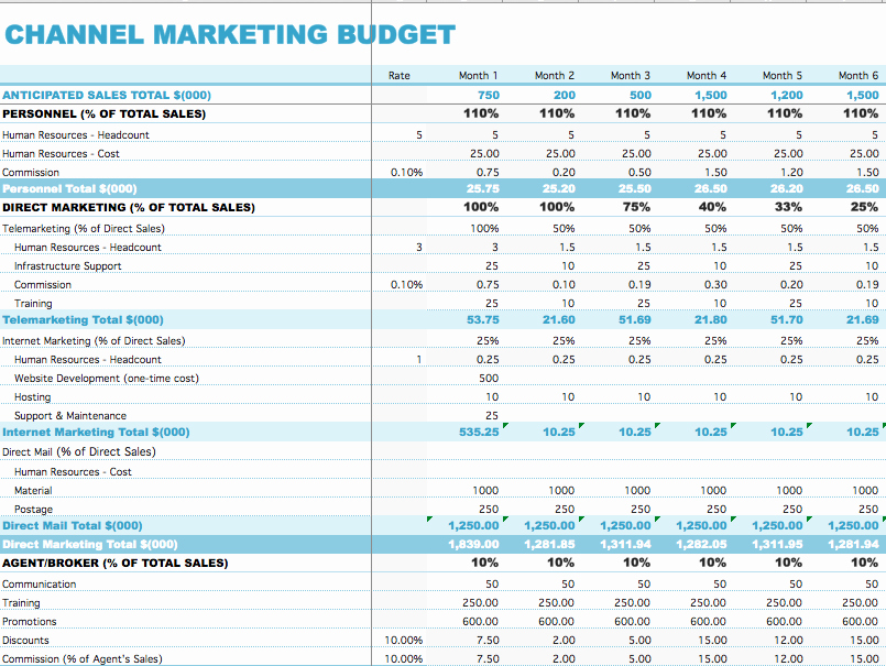 Sales and Marketing Budget Template Awesome 7 Free Marketing Bud Templates Marketing