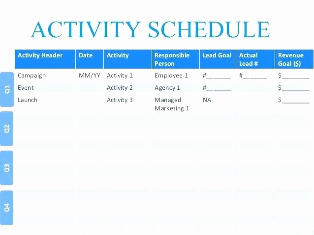 Sales and Marketing Budget Template Awesome the Image Illustrates Go to Market Strategy and is Part