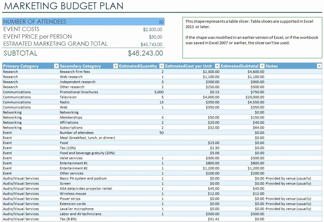 Sales and Marketing Budget Template Best Of Marketing Bud Plan Template