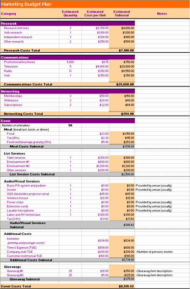 Sales and Marketing Budget Template Best Of Marketing Bud Planner Template Microsoft Excel