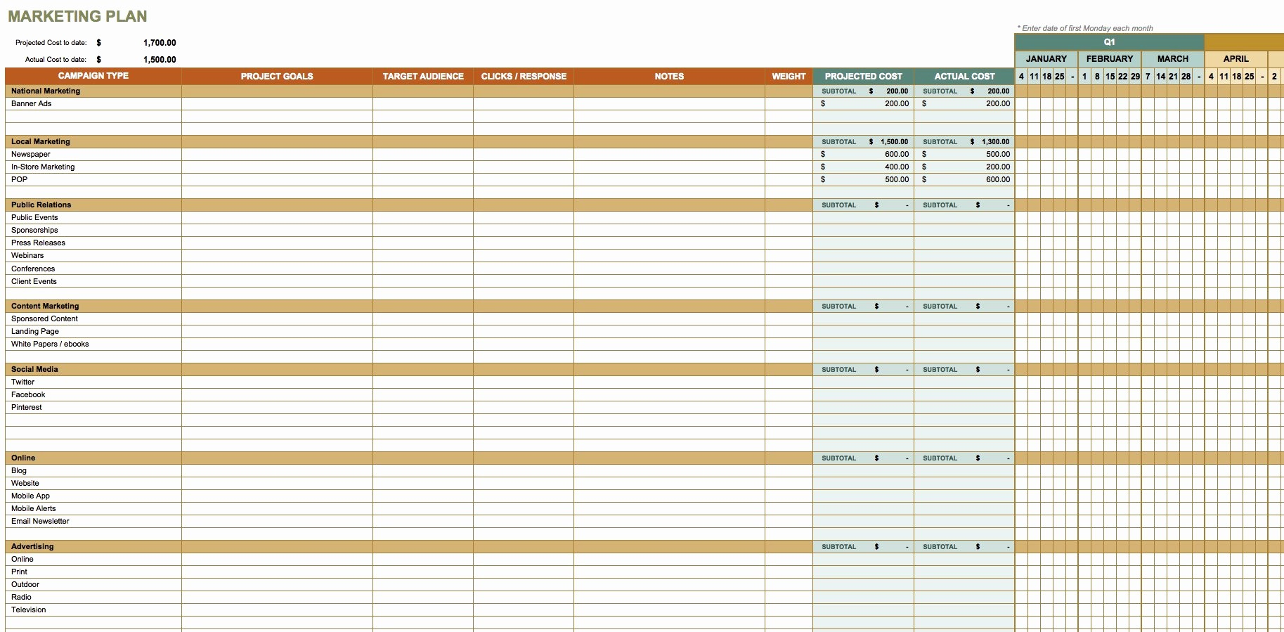 Sales and Marketing Budget Template Elegant Free Marketing Plan Templates for Excel Smartsheet