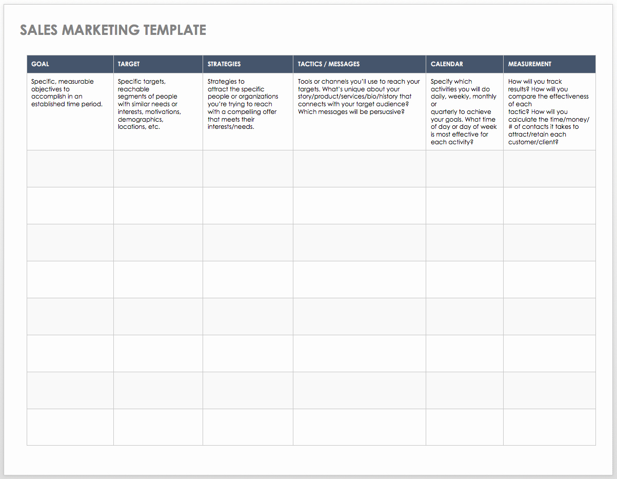 Sales and Marketing Budget Template Inspirational Free Sales Pipeline Templates