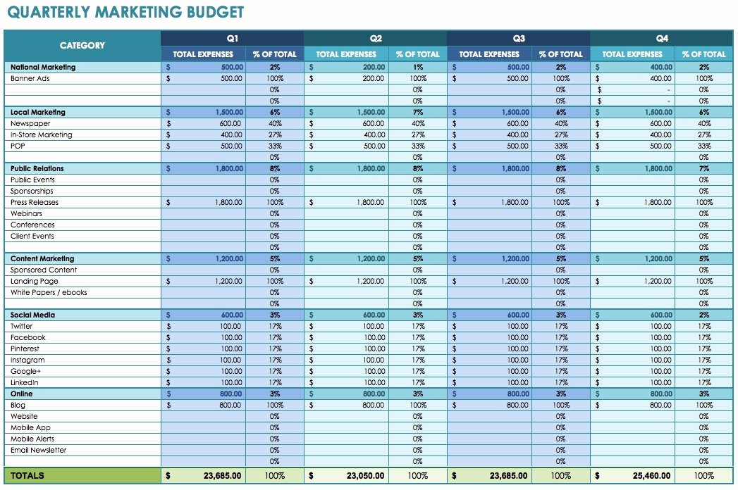 Sales and Marketing Budget Template New 12 Free Marketing Bud Templates