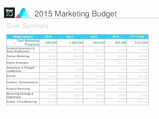 Sales and Marketing Budget Template New Bud Template Xls – Carlosguerrerofo