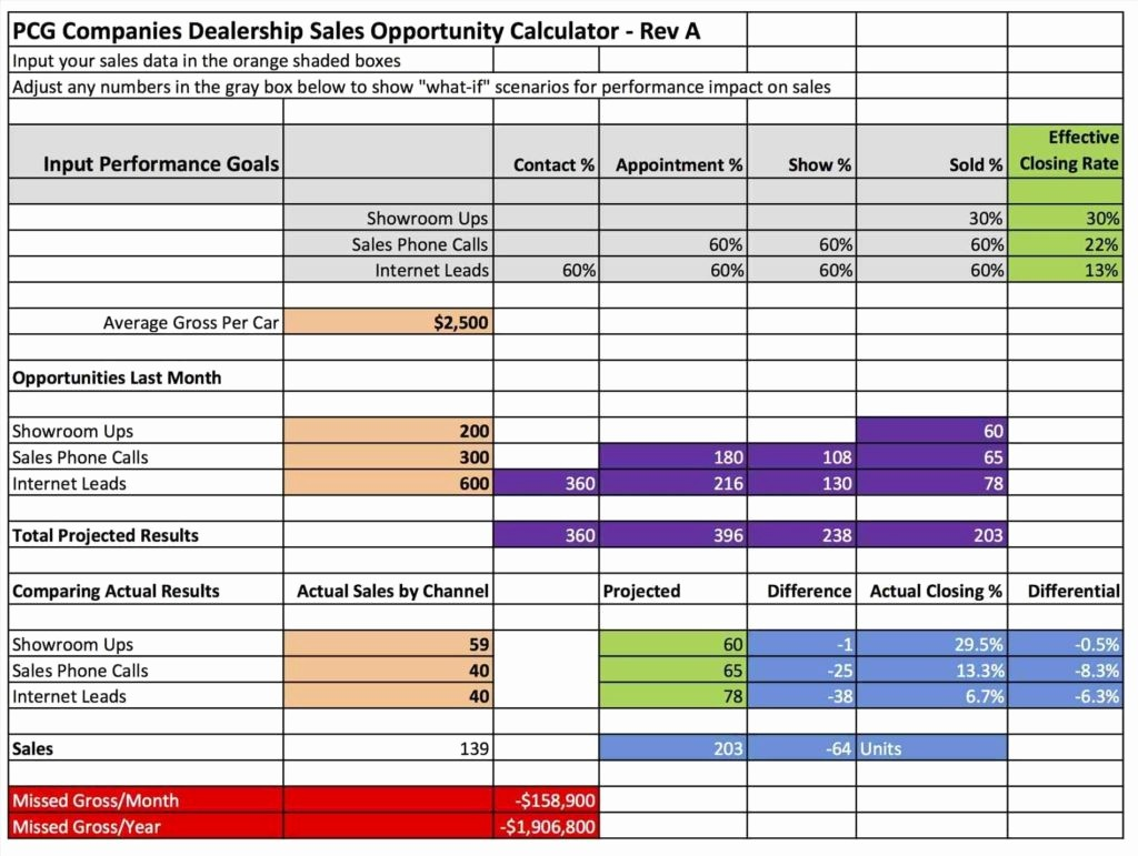 Sales Lead Management Excel Template Best Of Referral Tracker Excel Template Excel Sales Tracking