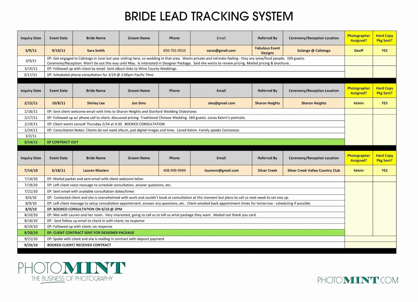 Sales Lead Management Excel Template Best Of Sales Lead Tracker Template Tracking Spreadshee Sales