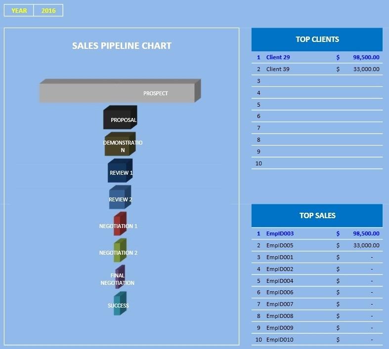 Sales Lead Management Excel Template Unique Sales Funnel Management Template