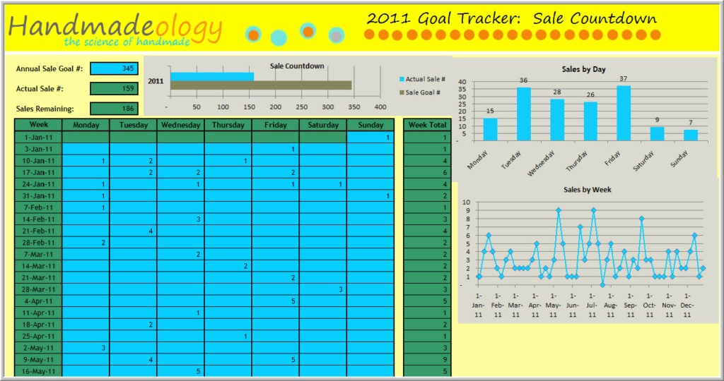 Sales Lead Tracker Excel Template Awesome Sales Tracking Spreadsheet Template Sales Spreadsheet