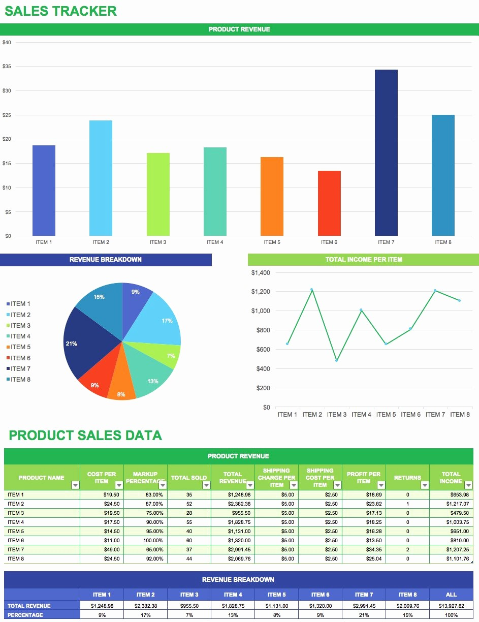 Sales Lead Tracker Excel Template Beautiful Free Sales Plan Templates Smartsheet