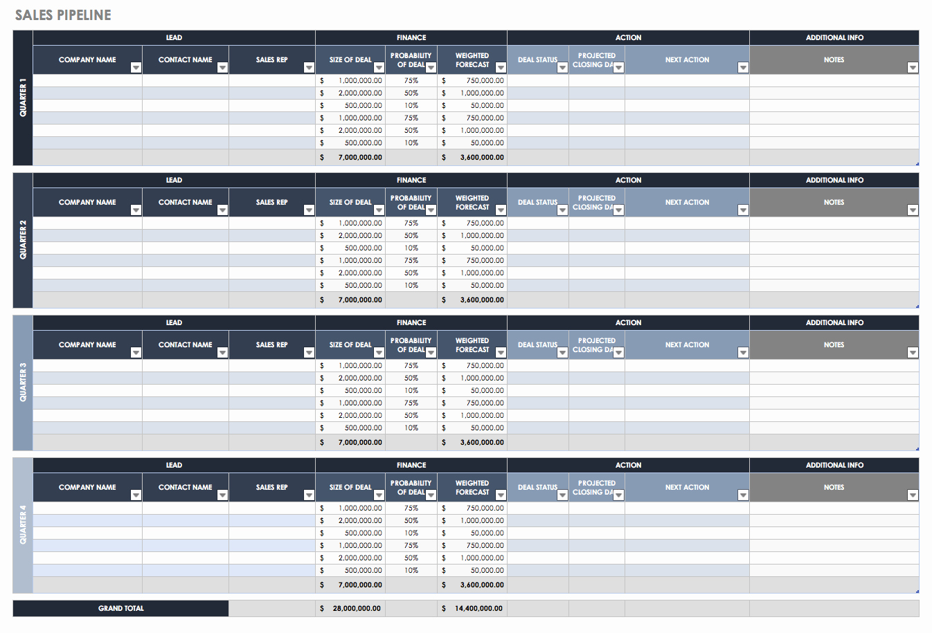 Sales Lead Tracker Excel Template Best Of Free Sales Pipeline Templates
