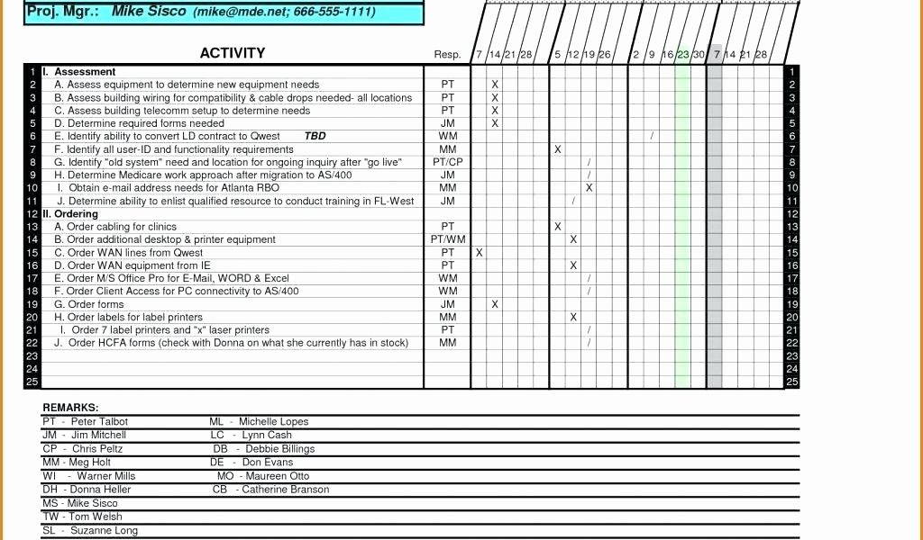 Sales Lead Tracker Excel Template Best Of Lead Tracking Spreadsheet Unique Template Excel Templates