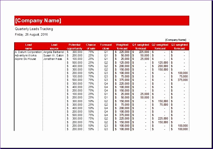 Sales Lead Tracker Excel Template Inspirational 8 Detailed and Quarterly Sales Leads Tracker