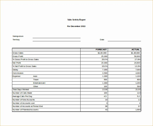 Sales Rep Activity Report Template Awesome 25 Sales Activity Report Templates Word Excel Pdf