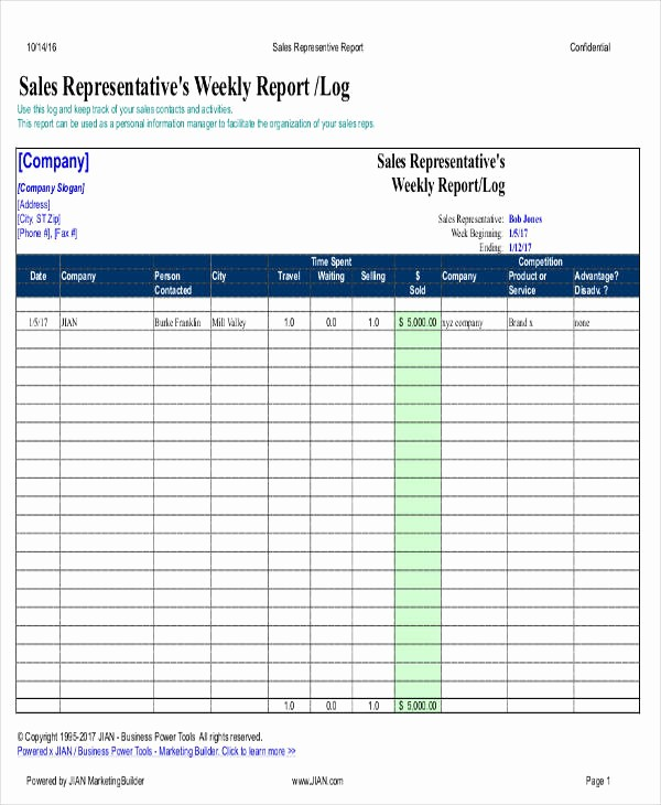 Sales Rep Activity Report Template Lovely 32 Free Weekly Report Templates