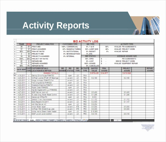 Sales Rep Activity Report Template Luxury 11 Sales Report Templates Docs Pages Pdf Word