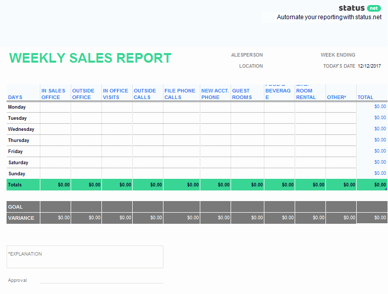 Sales Rep Activity Report Template New 2 Must Have Weekly Sales Report Templates