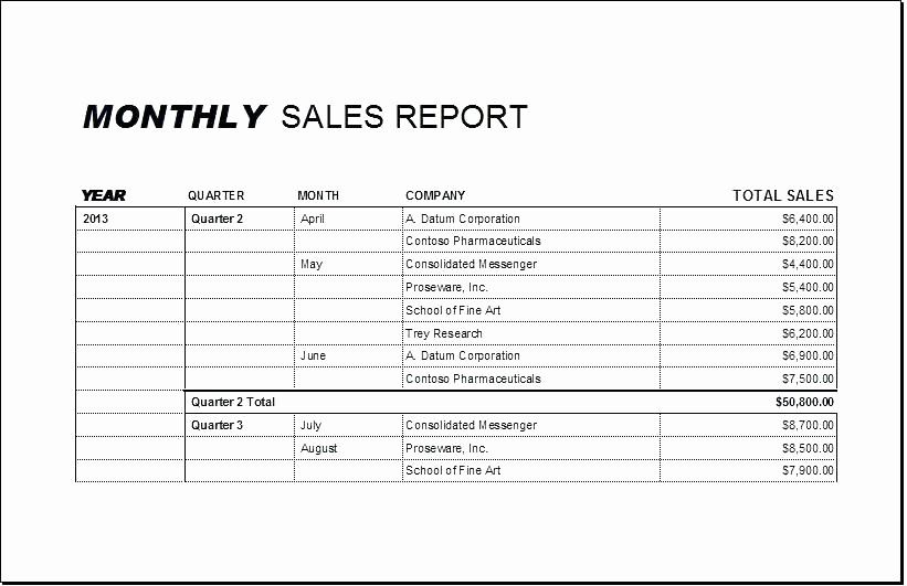 Sales Visit Report Template Word Beautiful Sales Visit Report Template Customer Insane format In Word