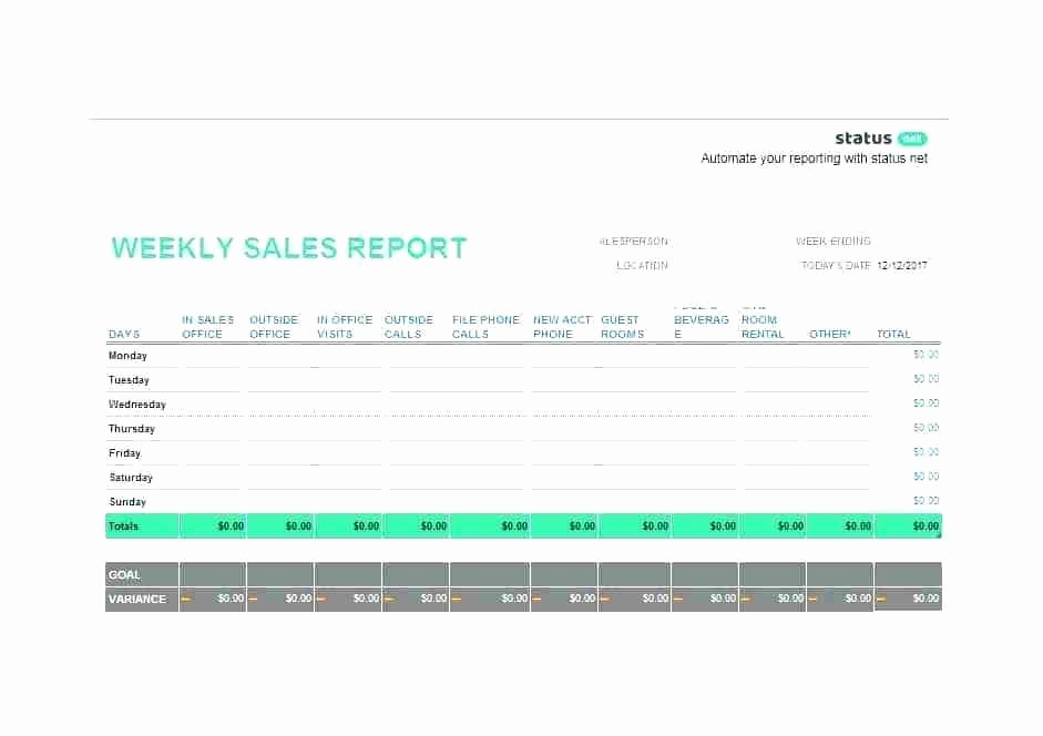 Sales Visit Report Template Word Elegant Trip Report Template to Download Field Doc format Daily